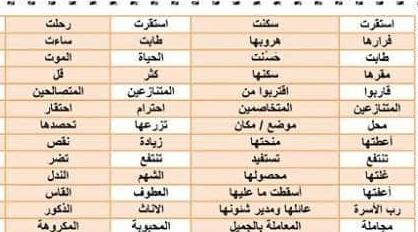 مذكره قصه علي مبارك للصف السادس الابتدائي ترم اول 2019
