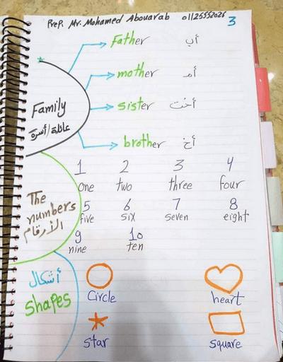مراجعة انجليزي رائعة للصف الاول الابتدائي مستر محمد ابو عرب