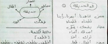 تلخيص عربي رائع للصف الثاني الابتدائي ترم اول 2019