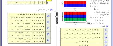 مذكرة في الرياضيات الصف الثالث الابتدائي الفصل الدراسي الثاني مهمة 2019