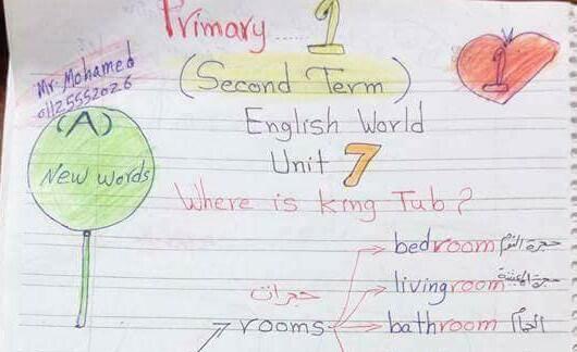 مذكرة لغة انجليزية رائعة للصف الاول الابتدائي ترم ثاني 2019