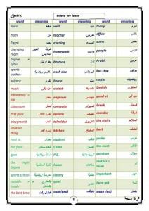 مذكرة لغه انجليزيه للصف الثانى الاعدادى ترم اول