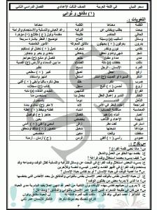 تحميل مذكرة لغة عربية الصف الثالث الإعدادي الترم الثاني سر تفوق العديد فى اللغة العربية