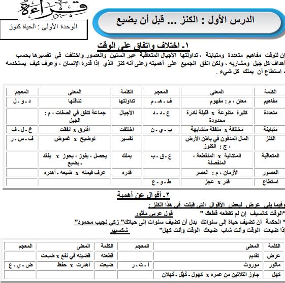 مذكرة لغه عربيه للصف الثالث الاعدادى الترم الثانى