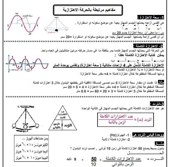 مذكرة العلوم للصف الثانى الاعدادى الترم الثانى